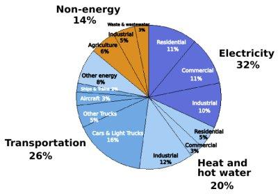 2peopleglobal-warming.jpg
